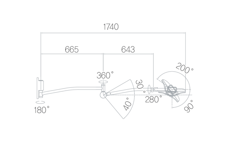 Operační svítidlo Luvis S-200 W stropní